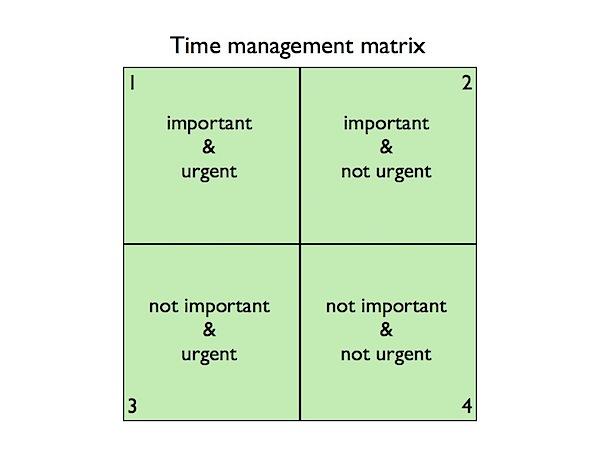 Time management.001.jpg
